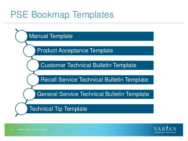 Much Ado About Templates Reduce The Learning Curve And Increase Prod