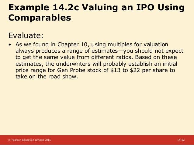 Long term financing ipo