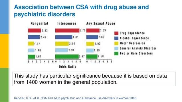 Sexual psychiatric disorders