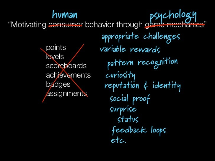 "human                      psychology""Motivating consumer behavior through game mechanics""                         appropr..."