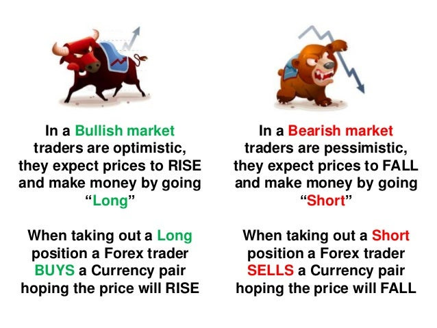 Long and short forex