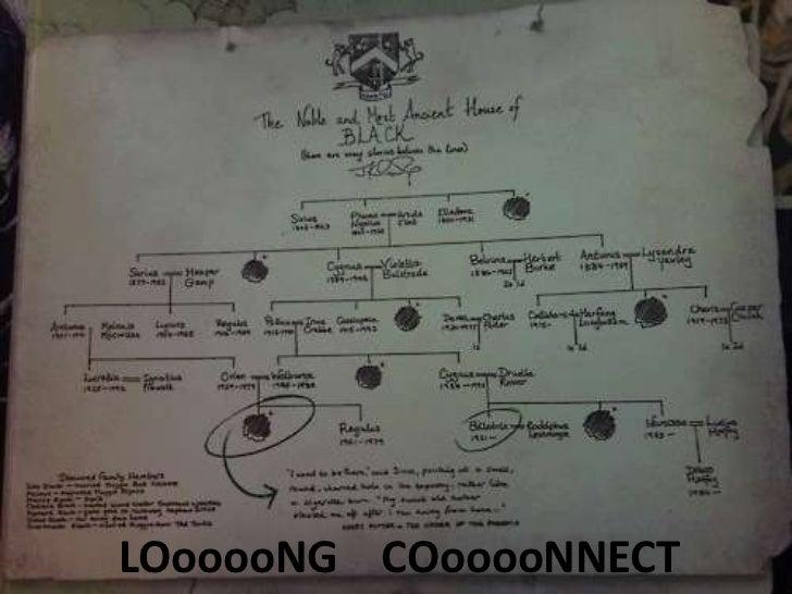 LOooooNG COooooNNECT