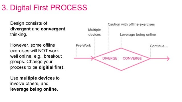 3. Digital First PROCESS Design consists of divergent and convergent thinking. However, some offline exercises will NOT wo...