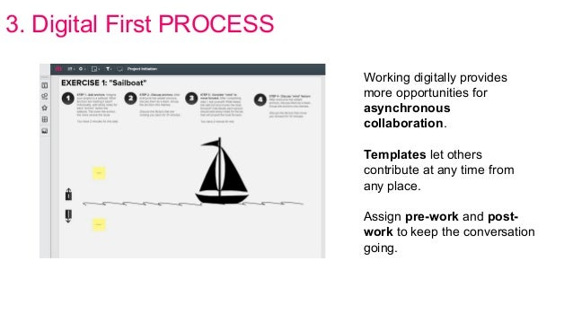 3. Digital First PROCESS Working digitally provides more opportunities for asynchronous collaboration. Templates let other...