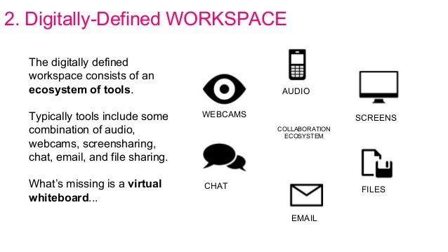 2. Digitally-Defined WORKSPACE WEBCAMS AUDIO SCREENS FILES EMAIL CHAT The digitally defined workspace consists of an ecosy...