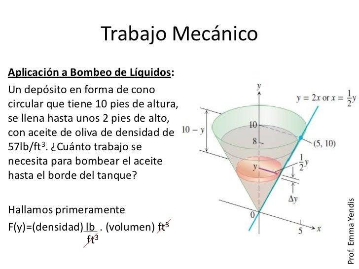Trabajo MecánicoAplicación a Bombeo de Líquidos:Un depósito en forma de conocircular que tiene 10 pies de altura,se llena ...
