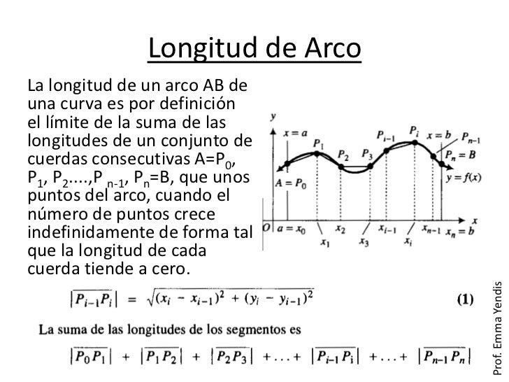 Aplicación de Integrales Definidas Slide 2