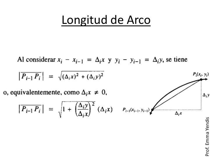 Aplicación de Integrales Definidas Slide 3