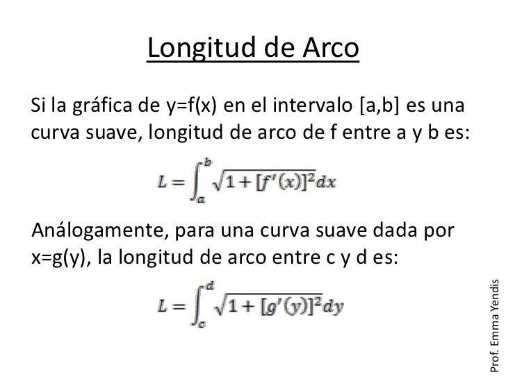 Longitud de ArcoSi la gráfica de y=f(x) en el intervalo [a,b] es unacurva suave, longitud de arco de f entre a y b es:Anál...