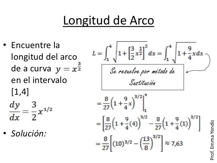 Longitud de Arco• Encuentre la  longitud del arco  de a curva           Se resuelve por método de  en el intervalo        ...