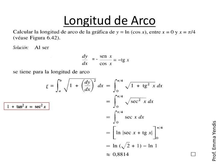 Longitud de Arco        =-L                       Prof. Emma Yendis