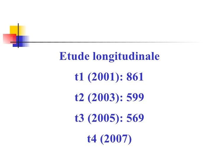 Etude longitudinale t1 (2001): 861 t2 (2003): 599 t3 (2005): 569 t4 (2007)