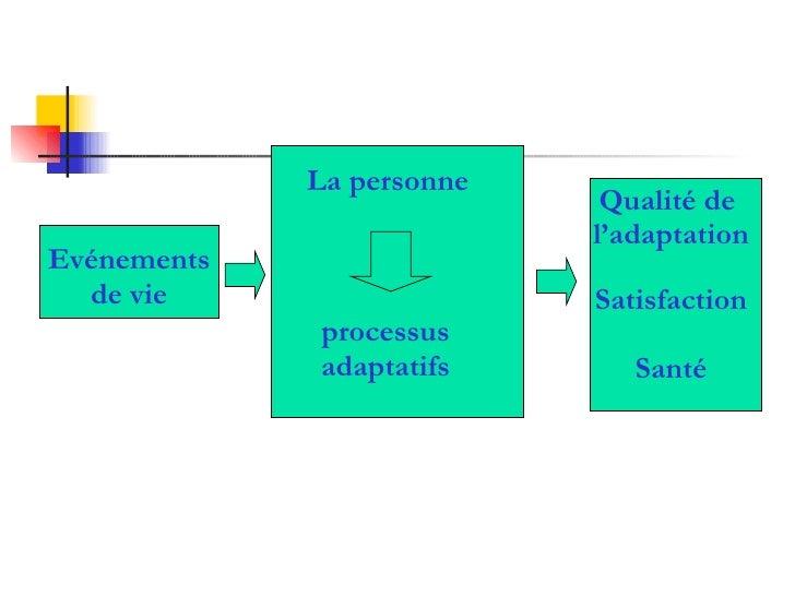 Evénements de vie La personne Qualité de  l'adaptation Satisfaction Santé processus adaptatifs