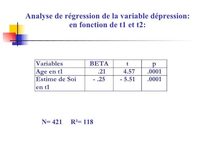 Analyse de régression de la variable dépression: en fonction de t1 et t2: N= 421  R²= 118