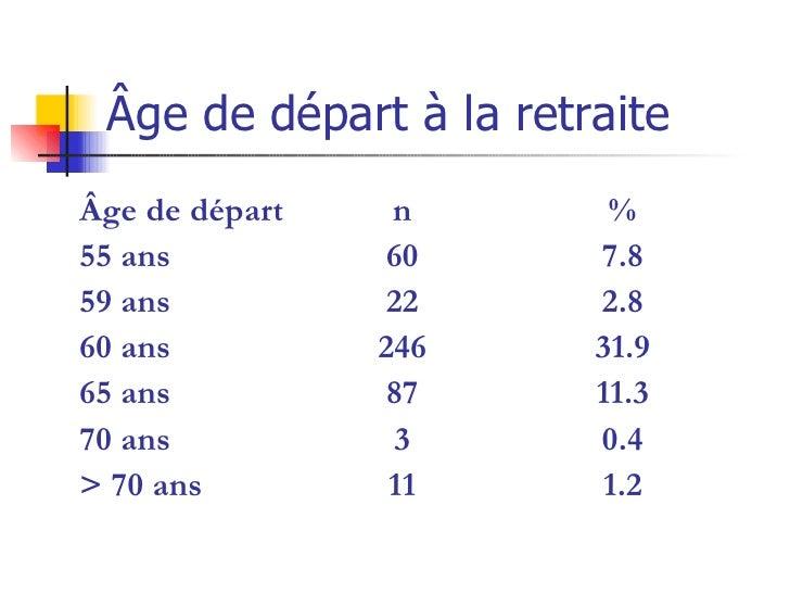 Âge de départ à la retraite