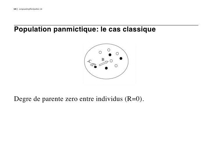 10   LongLastingMontpellier.nb     Population panmictique: le cas classique     Degre de parente zero entre individus (R=0...