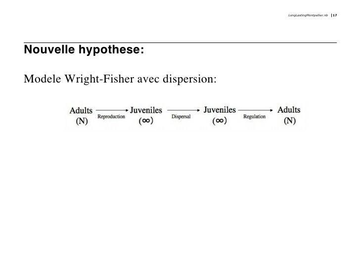 LongLastingMontpellier.nb   17     Nouvelle hypothese:  Modele Wright-Fisher avec dispersion:
