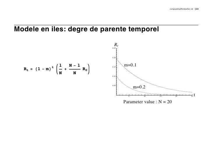 LongLastingMontpellier.nb       23     Modele en iles: degre de parente temporel                                          ...