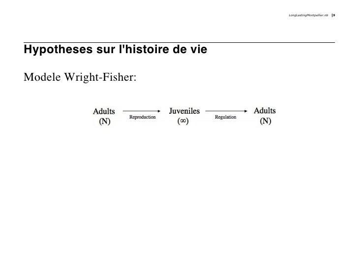 LongLastingMontpellier.nb   9     Hypotheses sur l'histoire de vie  Modele Wright-Fisher: