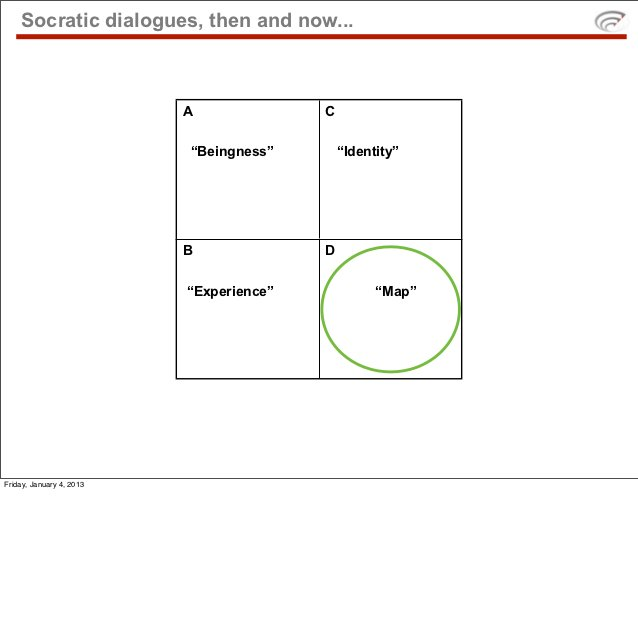"""Socratic dialogues, then and now...                          A              C                          """"Beingness""""        ..."""
