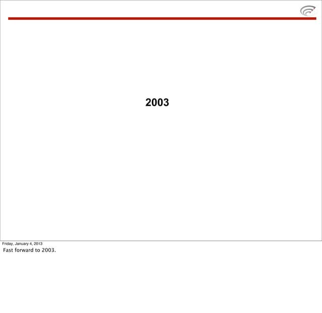 2003Friday, January 4, 2013Fast forward to 2003.