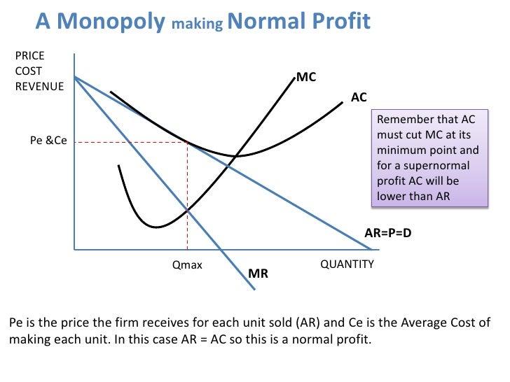 abilify average cost