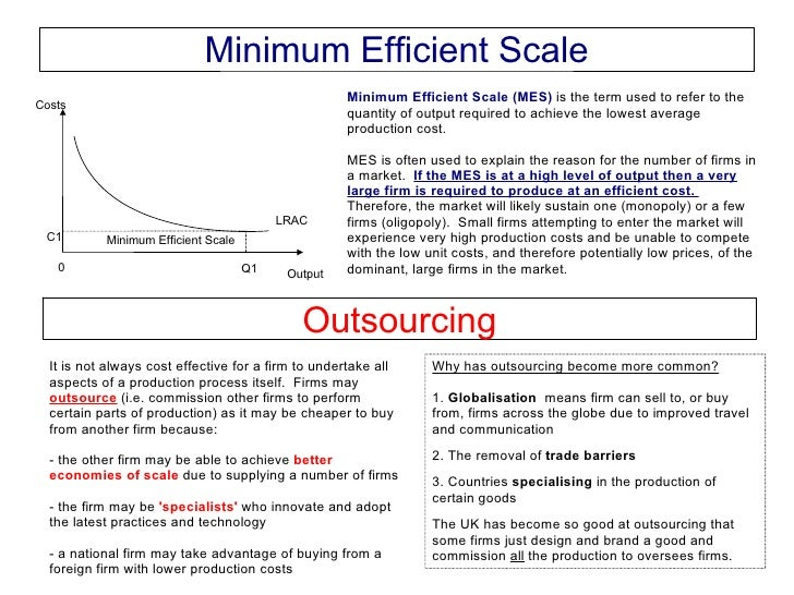 minimum efficient Minimum efficient tps discussion in 'trinity' started by jamesc23, may 18, 2013 i prefer a minimum of 10 15 is better the latest version of trinity has some enhanced logic to support.