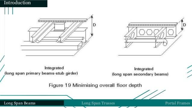 Floor Truss Span To Depth Ratio Carpet Vidalondon