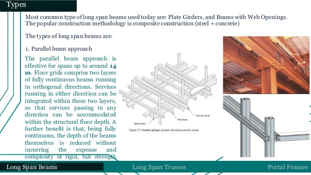 Long span structures in concrete and steel for Most common window size
