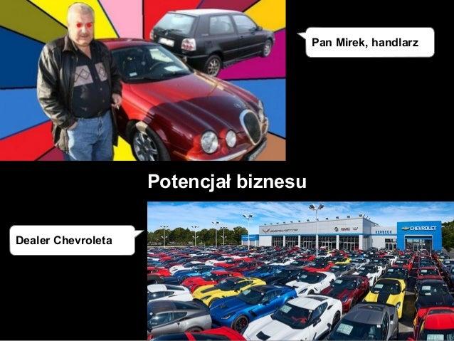 Pod lupę bierzemy sklep www.bizutik.pl