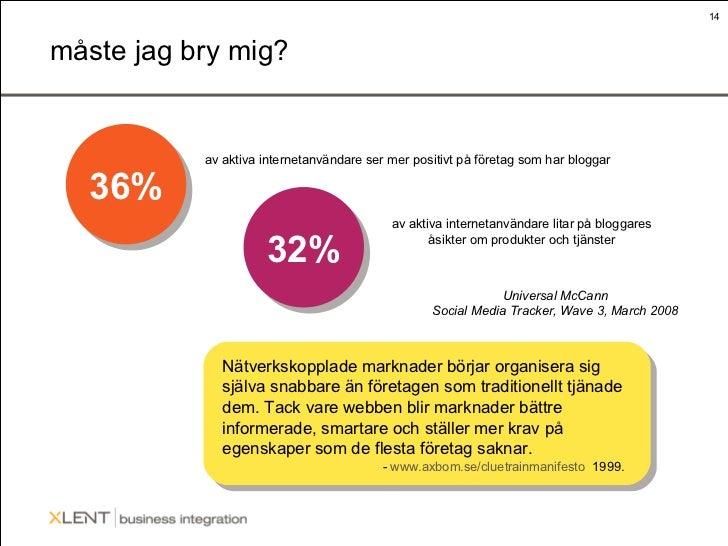 måste jag bry mig? 36% 32% av aktiva internetanvändare ser mer positivt på företag som har bloggar av aktiva internetanvän...