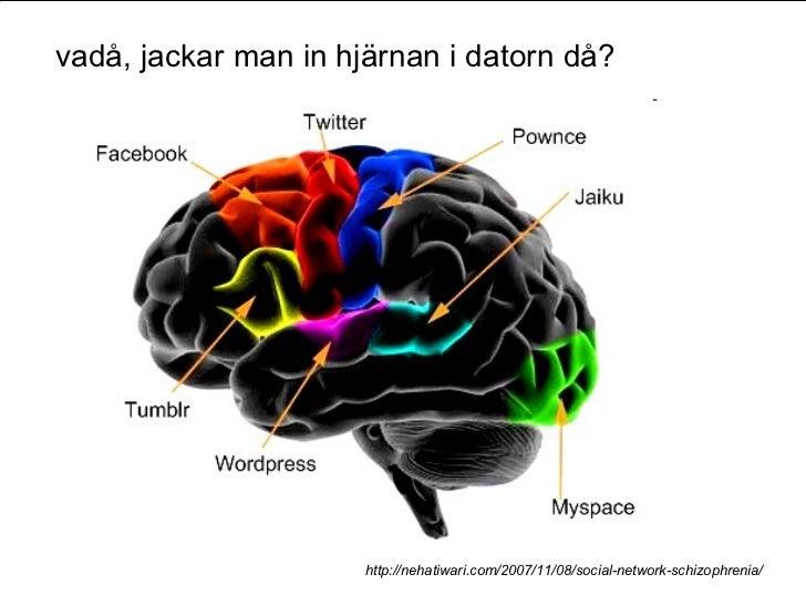vadå, jackar man in hjärnan i datorn då? http://nehatiwari.com/2007/11/08/social-network-schizophrenia/