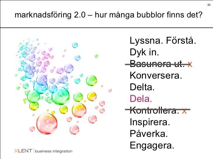 marknadsföring 2.0 – hur många bubblor finns det? Lyssna. Förstå. Dyk in. Basunera ut.  x Konversera. Delta. Dela. Kontrol...