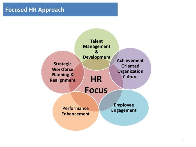 Long Term Hr Business Strategy