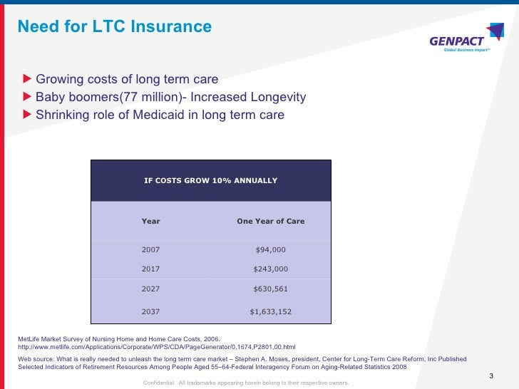 An analysis of the long term care costs for baby boomers in america