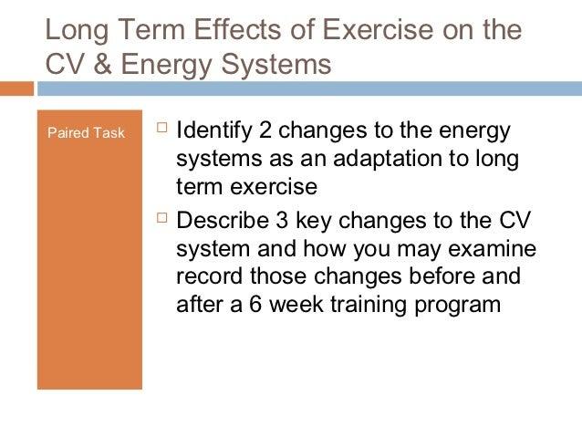 Long term effects cialis