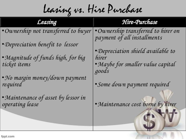 purchase vs lease
