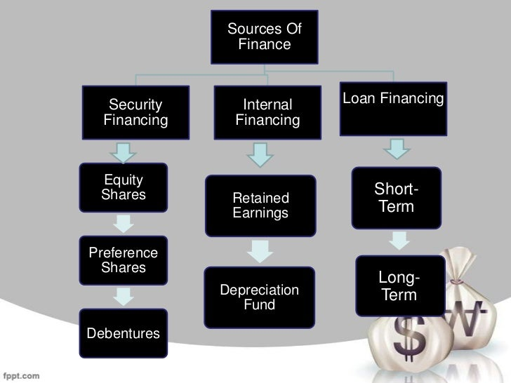 sources of finance Watch video  latest investing news and finance headlines straight from wall street.
