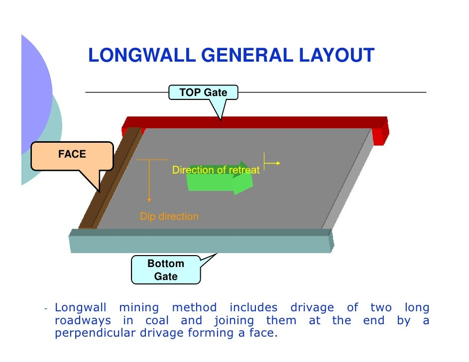 Long Wall Diagram Wiring Circuit