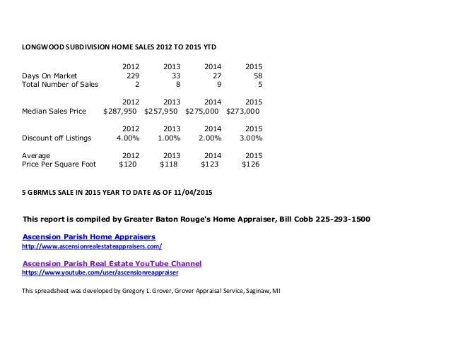 Longwood Subdivision Home Sales Prairieville Louisiana  2012 to 2015 Slide 2