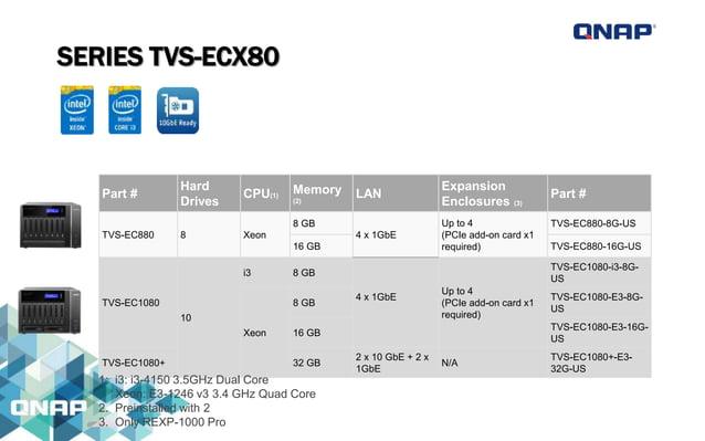 SERIES TVS-X71 Series Hard Drives CPU Memory Part # TVS-471 4 Intel Pentium Dual-core 3.2GHz 4 GB TVS-471-PT-4G-US Intel C...