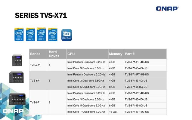 SERIES TVS-X63 Part # Hard Drives Memory LAN Part # TVS-463 4 4 GB 2 x 1GbE TVS-463-4G-US 8 GB TVS-463-8G-US TVS-663 6 4 G...