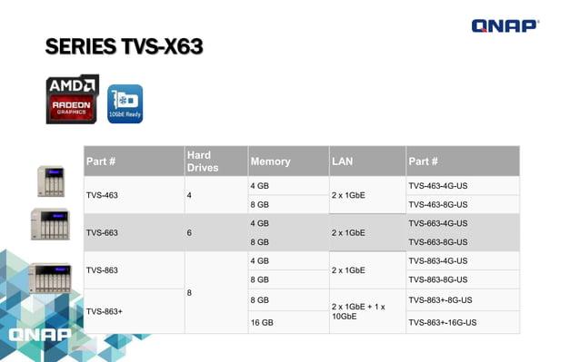 NAS TORRE – HOME/SOHO 6-bay 8-bay4-bay  Intel Celeron J1800, Dual- core, 2.41GHz  1/4GB DDR3L RAM (Max. 8GB)  2 LAN, US...