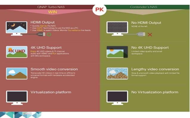 Estación de Virtualización Fácil configuración, Uso y Administración de Múltiples Máquinas Virtuales TECNOLOGIA DE VIRTUAL...