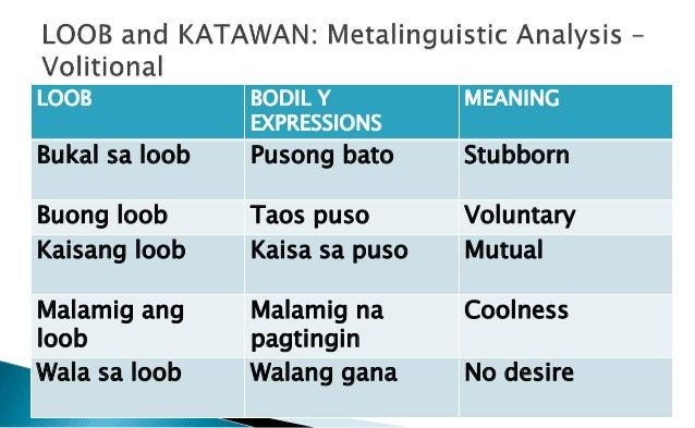 Loob and Kapwa: Filipino Philosophy