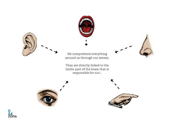 sensory branding ppt