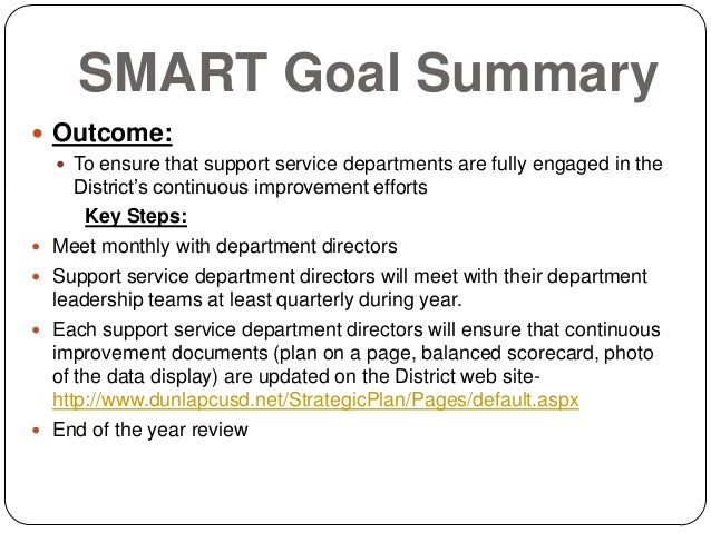 1314 SMART Goals and Action Plans – Sample Smart Action Plan