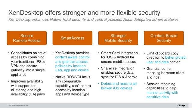 © 2016 Citrix | Confidential XenDesktop offers stronger and more flexible security XenDesktop enhances Native RDS security...
