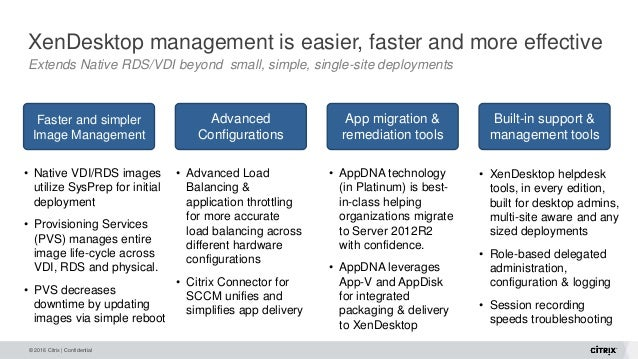 © 2016 Citrix | Confidential XenDesktop management is easier, faster and more effective Extends Native RDS/VDI beyond smal...