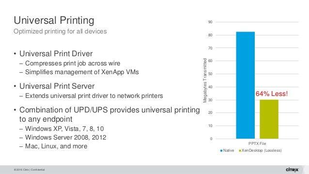 © 2016 Citrix | Confidential Universal Printing Optimized printing for all devices • Universal Print Driver – Compresses p...